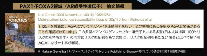 ペルソナ育毛剤・AGA論文