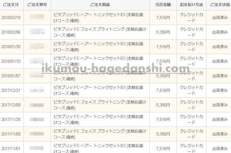 ビタブリッドCヘアーEX・初回1800円02