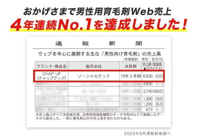チャップアップ・通販新聞01
