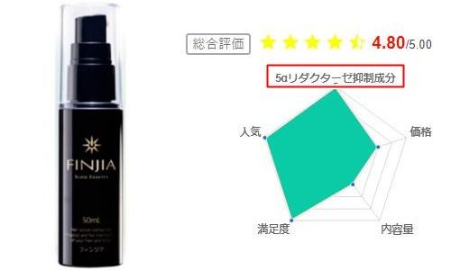 つむじハゲ育毛剤01
