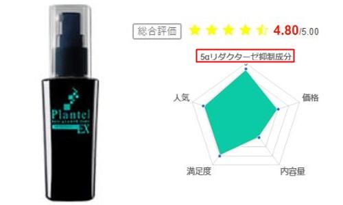 つむじハゲ育毛剤02