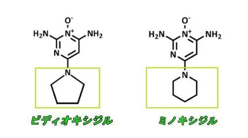 ピディオキシジル・ミノキシジル・分子構造