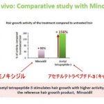 ミノキシジルと同じ効果が期待できる成分(副作用なし)の誤解と真実