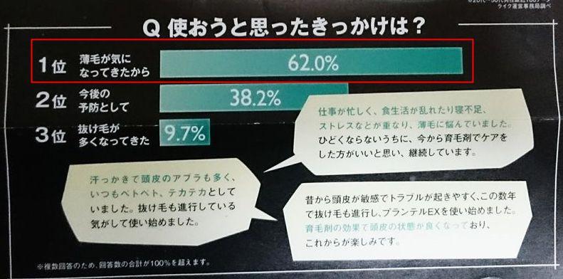 プランテルEX・実感03