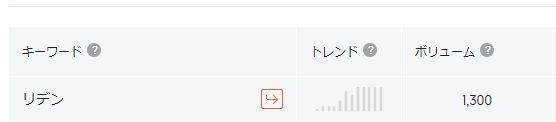 リデン・人気