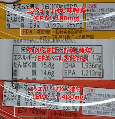 イワシ缶・サバ缶・EPA01