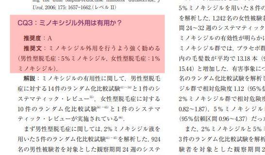 ミノキシジル・論文