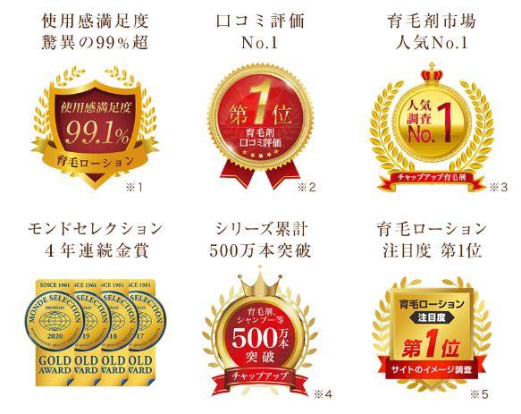 人気(実績)⇒チャップアップ・受賞3